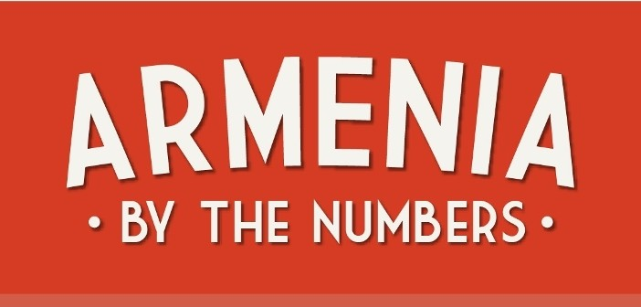 Armenia_By_The_Numbers_Teaser2_The_Armenite